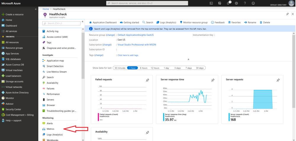 app insights metrics